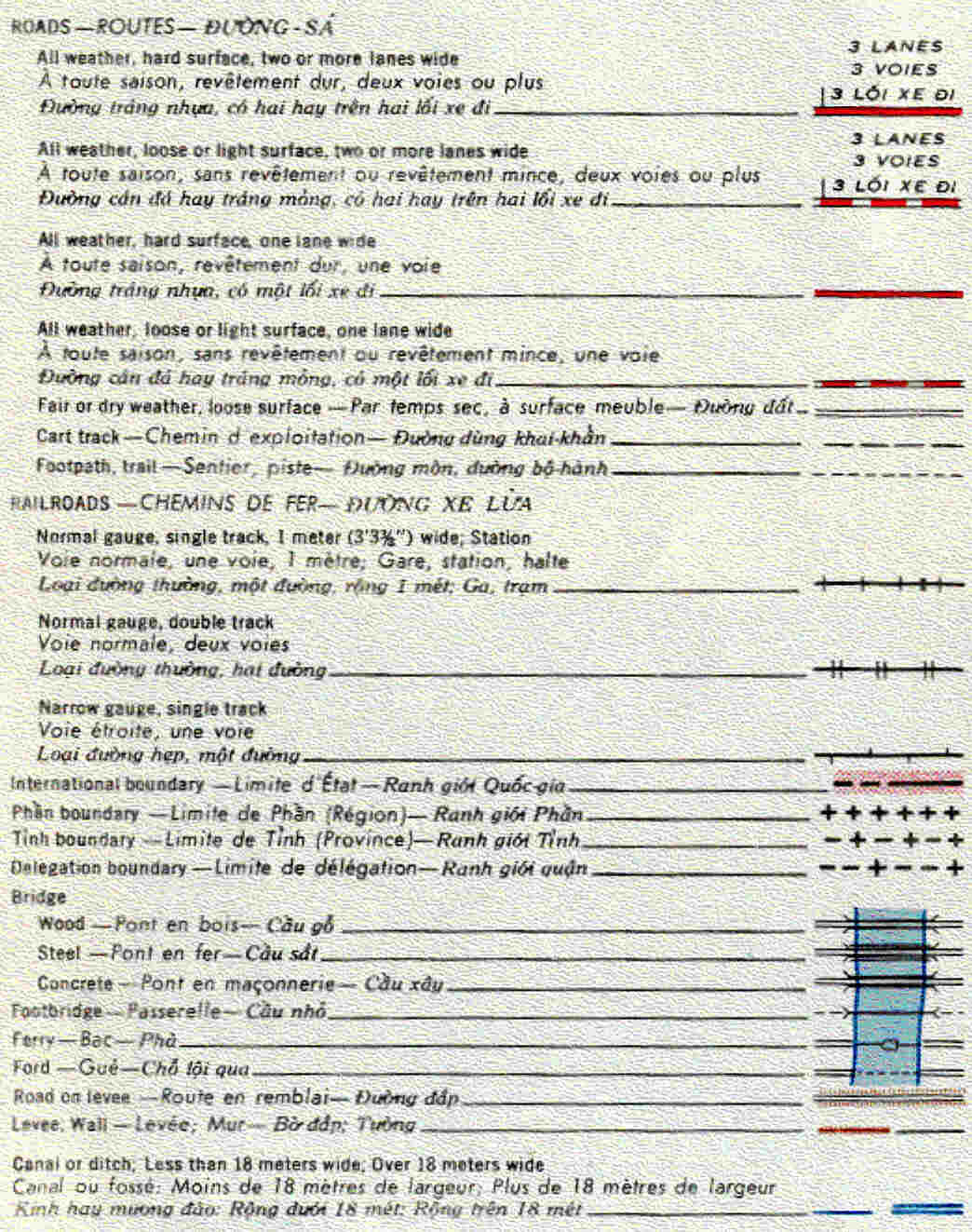 Map Infomation Scale US Army Vietnam - Us army map symbols